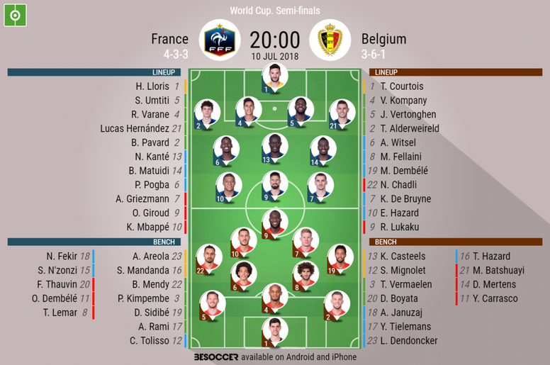 Official lineups for the World Cup semi-final clash between France and Belgium. BeSoccer