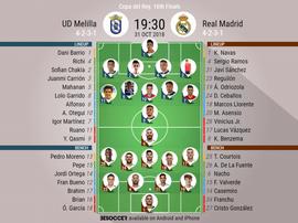 Formazioni ufficiali Melilla-Real Madrid. BeSoccer