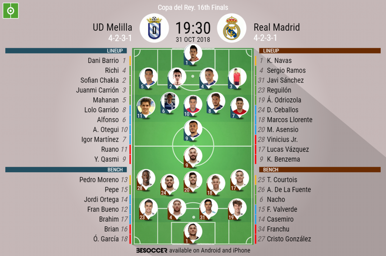 Official lineups for UD Melilla vs Real Madrid. BeSoccer