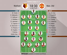Official lineups for Watford vs Manchester United. BeSoccer