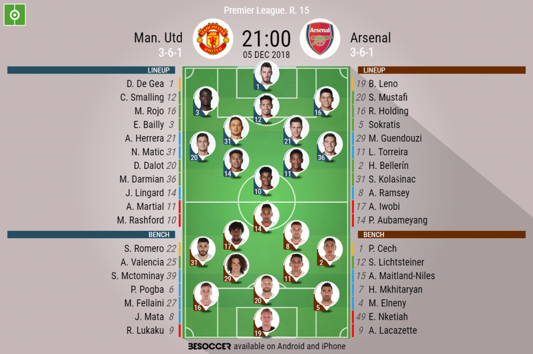 Confirmed lineups for Manchester United versus Arsenal. BeSoccer