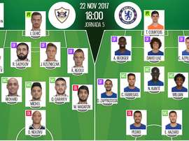 Official lineups of the Champions League Group C clash between Qarabag and Chelsea. BeSoccer