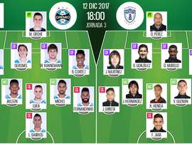 Official lineups of the Club World Cup semi-final between Gremio and Pachuca. BeSoccer