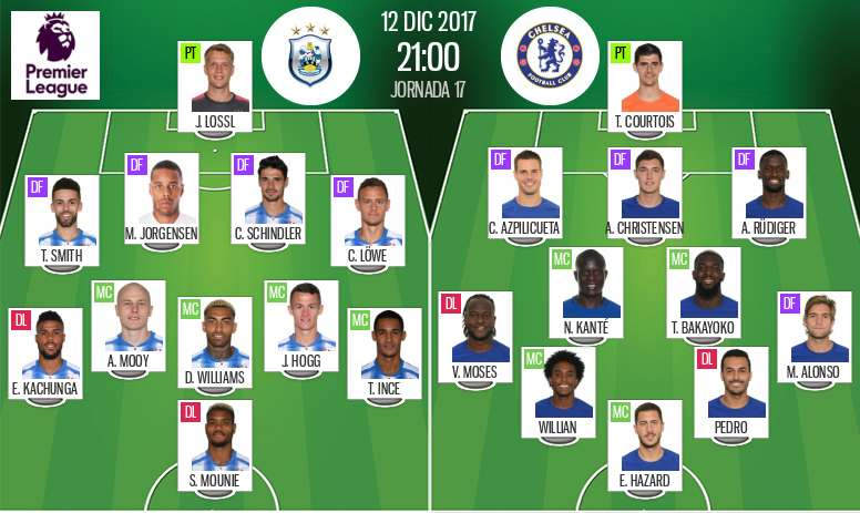 Official lineups of the Premier League match between Huddersfield and Chelsea. BeSoccer