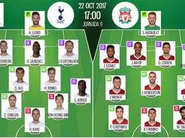 Escalações do Tottenham-Liverpool. BeSoccer
