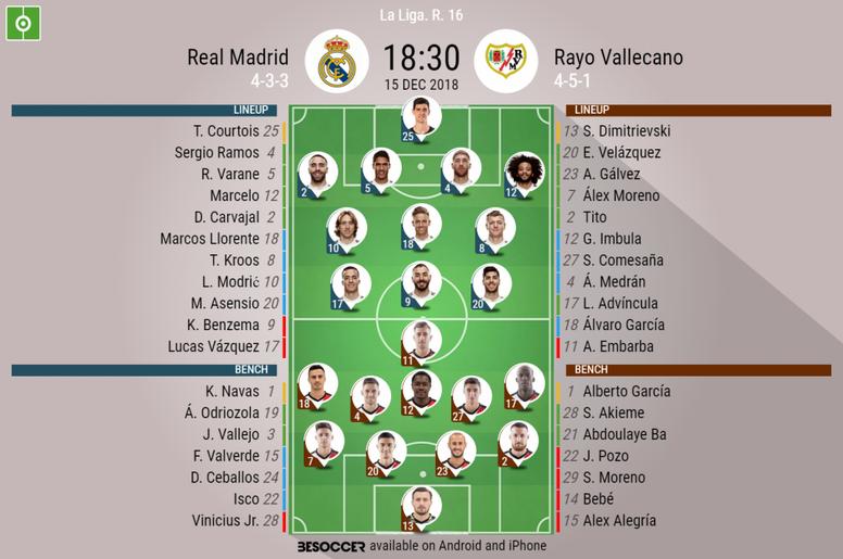Formazioni ufficiali Real Madrid-Rayo Vallecano, LaLiga 2018/19. 15/12/2018. BeSoccer