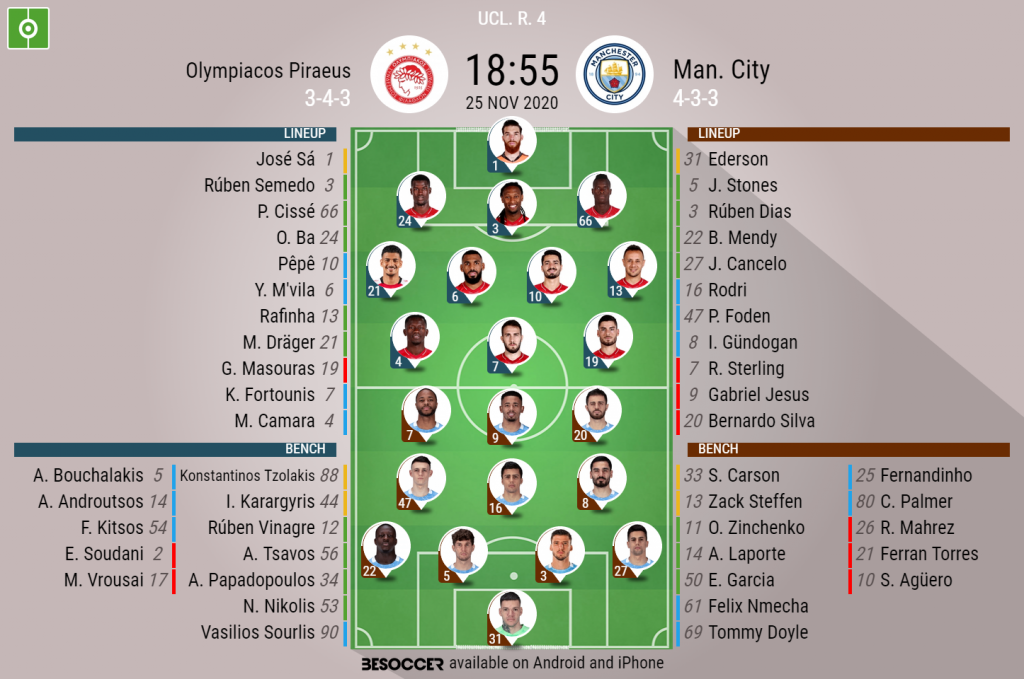 Olympiacos Piraeus V Man City As It Happened Besoccer