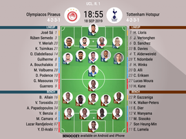 Olympiacos v Tottenham, UCL 2019/20, matchday 1, 18/9/2019 - official line-ups. BESOCCER