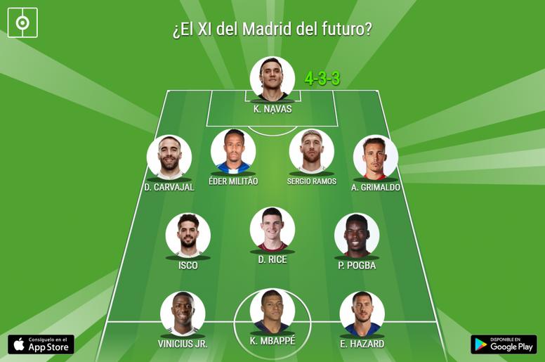L'undici ipotetico del Real Madrid. BeSoccer