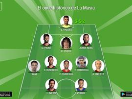 A seleção dos craques formados no Barcelona. BeSoccer