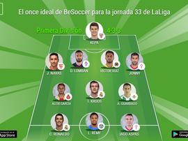 Los más destacados de la jornada 33 en Primera División. BeSoccer