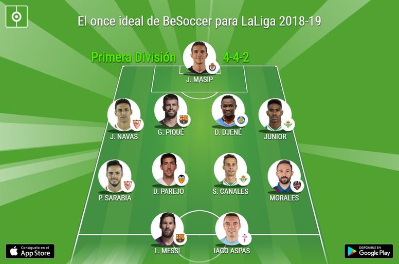El once ideal de BeSoccer para LaLiga 2018-19. BeSoccer