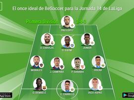 Los más destacados de la Jornada 14 de Primera División. BeSoccer