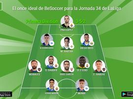 Los más destacados de la jornada 34 en Primera División. BeSoccer