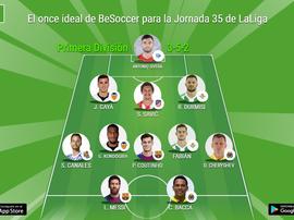 Los más destacados de la jornada 35 en Primera División. BeSoccer