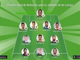 Messi spearheads the attack alongside Bale and Kike. BeSoccer