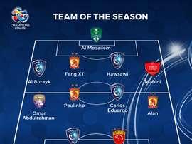 Le milieu de terrain du Barça s'est vu récompensé suite à ses performances avec Guangzhou. AFCCL