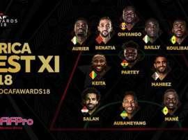 Undici ideale dei giocatori africani. CAF