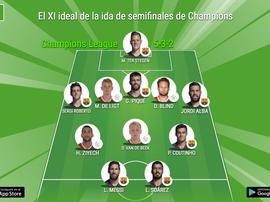 El XI ideal de la ida de semifinales de Champions. BeSoccer