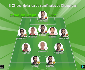 The dream XI for the Semi-Finals of the Champions League. BeSoccer
