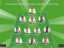 Los más destacados de la Jornada 10 de Primera División. BeSoccer