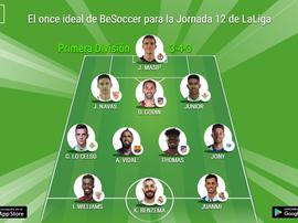 Los más destacados de la Jornada 12 de Primera División. BeSoccer