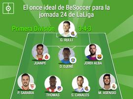 Los 11 mejores jugadores de la jornada 24 de LaLiga. BeSoccer