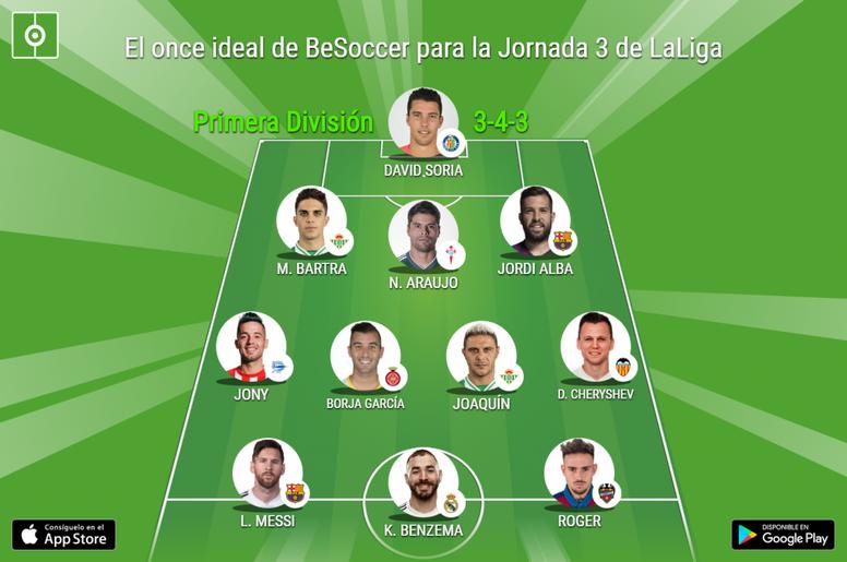 Los más destacados de la Jornada 3 en Primera División. BeSoccer