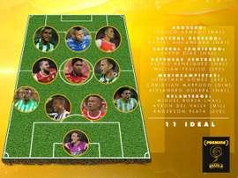 Once ideal de la Liga Águila 2016. LigaÁguila