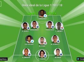 PSG have seven players in the Team of the Year. BeSoccer