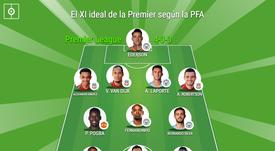 Manchester City y Liverpool coparon el XI ideal de la PFA. BeSoccer