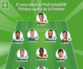Once ideal de la primera vuelta de la Premier League según ProFootballDB. BeSoccer