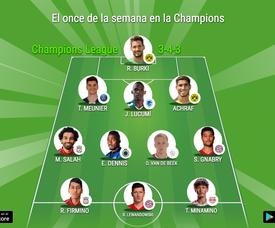 El once ideal de la semana en la Champions. BeSoccer