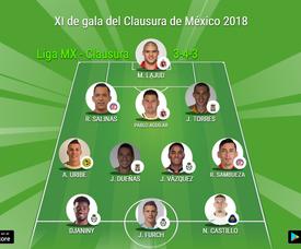 El XI del Clausura. BeSoccer