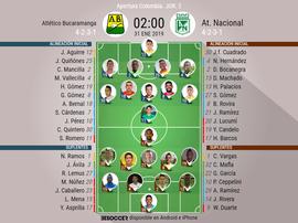 Onces del Bucaramanga-Nacional de la segunda jornada de Colombia. BeSoccer