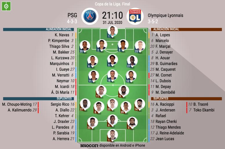 Onces del PSG-Lyon. BeSoccer