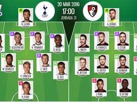 Onces confirmados de Tottenham y Bournemouth para el partido correspondiente a la jornada 31 de Premier League. BeSoccer