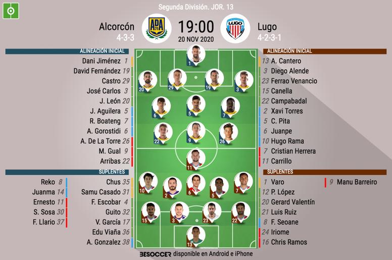 Onces del Alcorcón-Lugo. BeSoccer