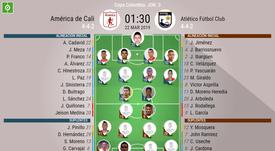 Onces confirmados del América-Atlético Fútbol. BeSoccer