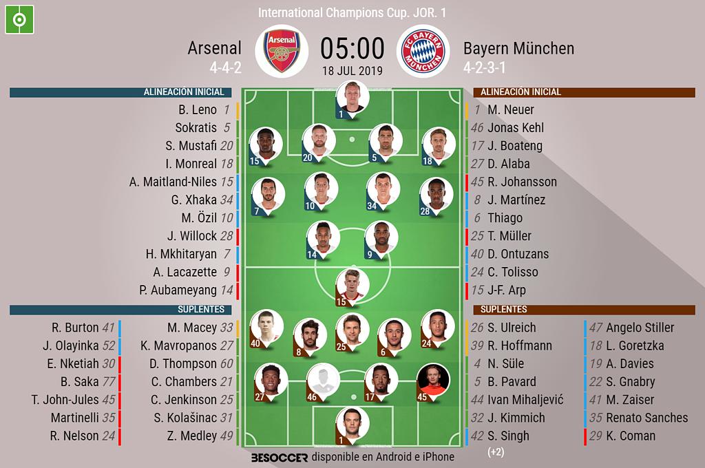 Bayern Múnich - Real Madrid | Cuándo es, dónde verlo, 'streaming' y posibles alineaciones
