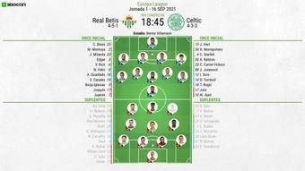 Onces del Real Betis-Celtic. BeSoccer