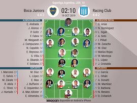 Sigue el directo del Boca Juniors-Racing. BeSoccer