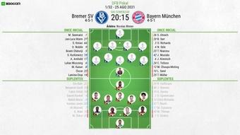 Onces del Bremer SV-Bayern. BeSoccer