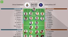 Onces confirmados del Chivas-Correcaminos de la tercera jornada de la Copa MX. BeSoccer