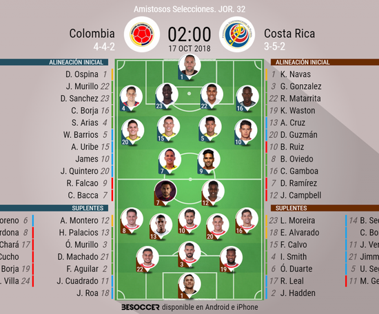 Onces del amistoso Colombia-Costa Rica. BeSoccer