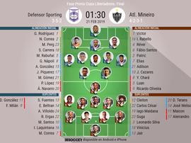 Onces confirmados del Defensor Sporting-Atlético Mineiro. BeSoccer