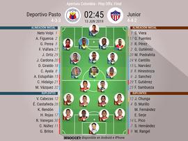 Sigue el directo del Deportivo Pasto-Junior
