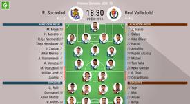 Onces confirmados del Real Sociedad-Valladolid. BeSoccer