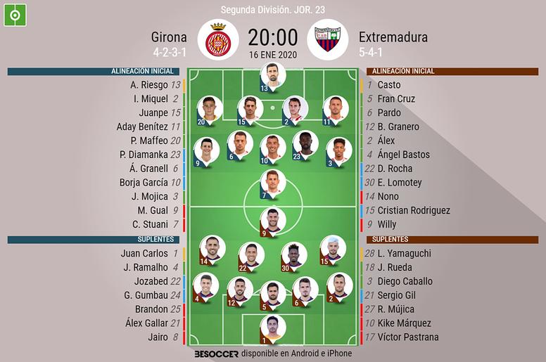 Onces confirmados del Girona-Extremadura de la jornada 23 de Segunda División. BeSoccer