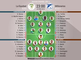 Onces del La Equidad-Millonarios, partido de la Jornada 6 del Apertura de Colombia. BeSoccer